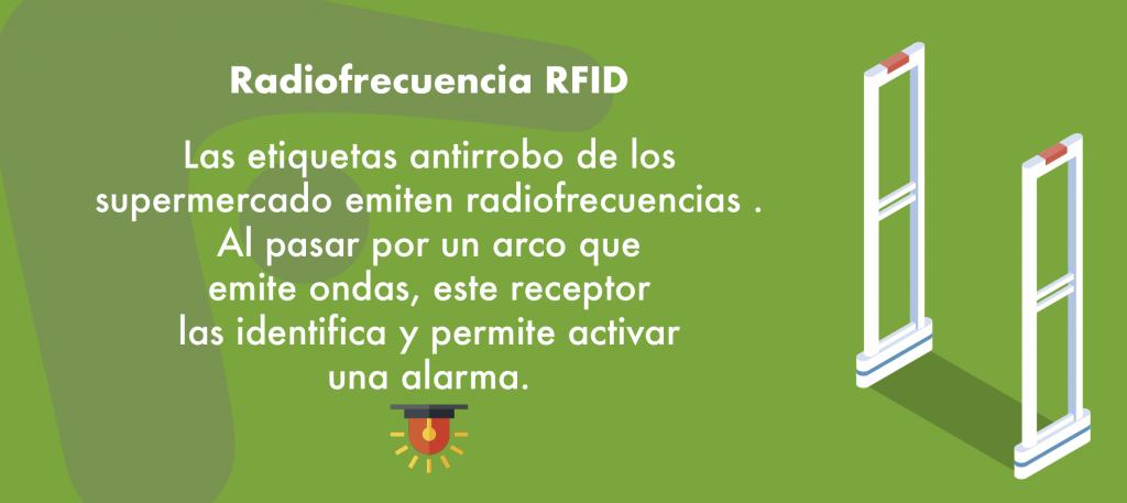 Radiofrecuencias rfid Esquinas Seguras
